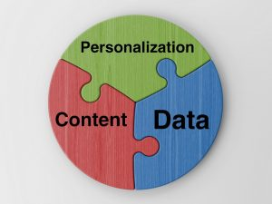 Personalized content